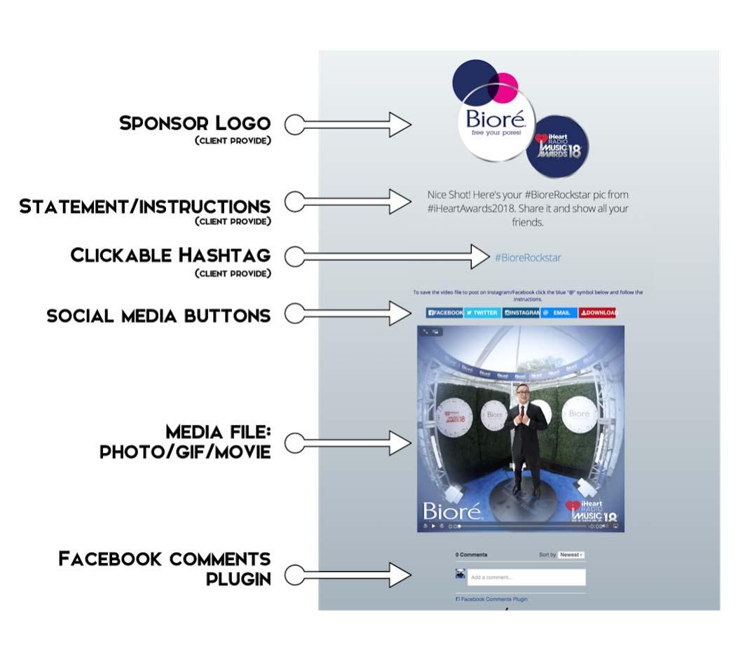Step 1 social media keopix